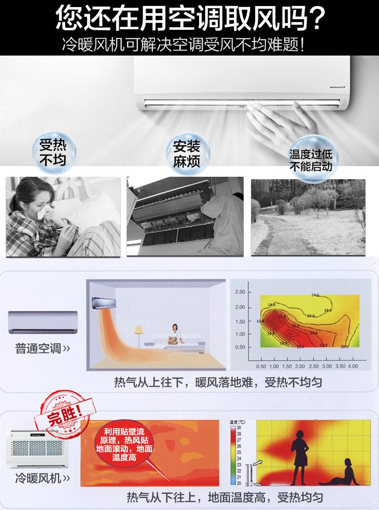 冷暖風機詳情頁_02